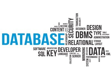 Databse word cloud